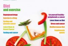 Icon Volume 11 Issue 3, Integrative Cancer, Oncology News, Book, Healthy, Cancer, Diet, Exercise, Repurposed drugs, Polyphenols, Stress, Mediterranean food, Mediterranean diet, Supplements, CANCERactive