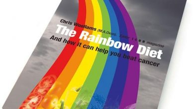 Photo of The Rainbow Diet Book to prevent and fight cancer