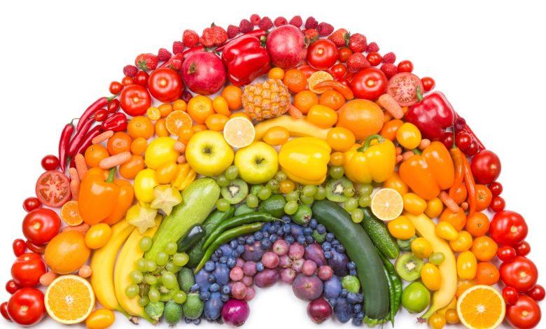 Rainbow Diet, foods, health, colourful Mediterranean diet, Mediterranean diet, inflammatory bowel disease, IBD, gut, Ruminococcus, Firmicutes, Clostridium bolteae, Coprobacillus, Lachnospiraceae, Oscillibacter, bacterial species, Faecalibacterium, Bifidobacterium, Lactobacillus, and Enterococcus, mucosal protection, anti-inflammatory, invented, Keto diet, FODMAP diet,